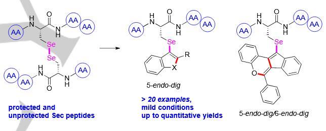 Arsenyan_Eur.J.Org.Chem_2020-2